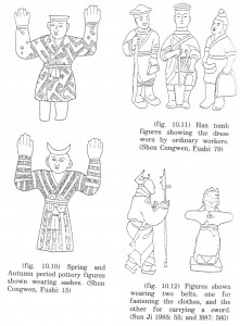 Images on the left: Spring and Autumn period pottery figures shown wearing sashes. Top right image: Han tomb figures showing the dress worn by ordinary workers. Bottom right: Figures shown wearing two belts, one for fastening the clothes, and the other for carrying a sword. (From James C.H. Hsu, 'The Written Word in Ancient China', p. 468